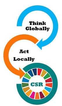 Global Local CSR image