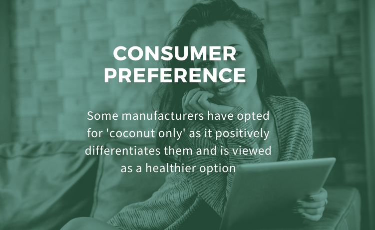 Customer Preferance